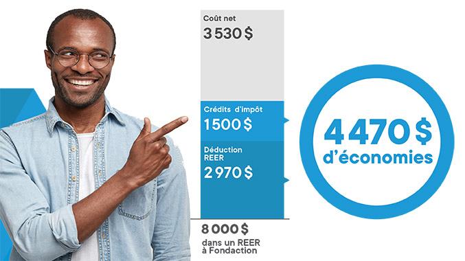 Graphique : Économies en cotisant 8000 $ à un REER Fondaction